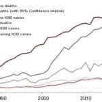 Encouraging signs in HSE's latest annual asbestos disease statistics