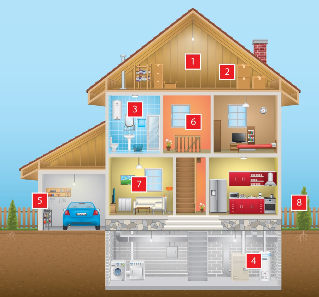 Where can asbestos be found diagram