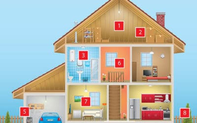 Where should you look for asbestos within your domestic property?